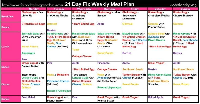 21 Day Fix Menu Plan Ideas | Mommysavers